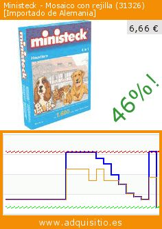 Ministeck - Mosaico con rejilla (31326) [Importado de Alemania] (Juguete). Baja 46%! Precio actual 6,66 €, el precio anterior fue de 12,29 €. https://www.adquisitio.es/ministeck/mosaico-rejilla-31326