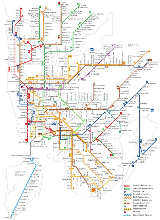 ConceptDraw infographics software sample New York City Subway ...