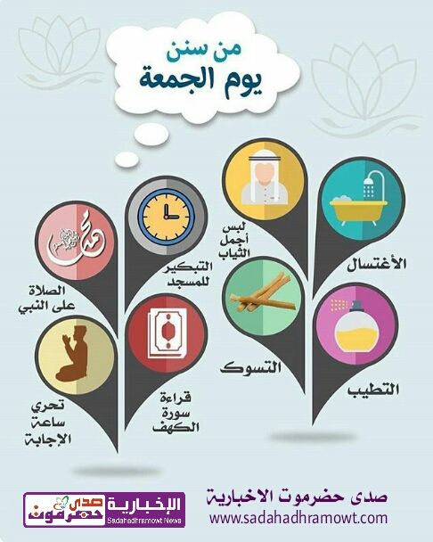 إنفوجرافيك سنن يوم الجمعة Islam Facts Islam For Kids Funny Arabic Quotes