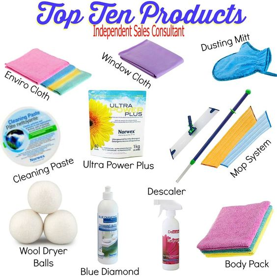 Norwex Cleaning Products: Top 10 Norwex Products. Check Them Out At My Website At
