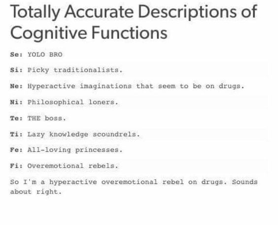 Cognitive functions.