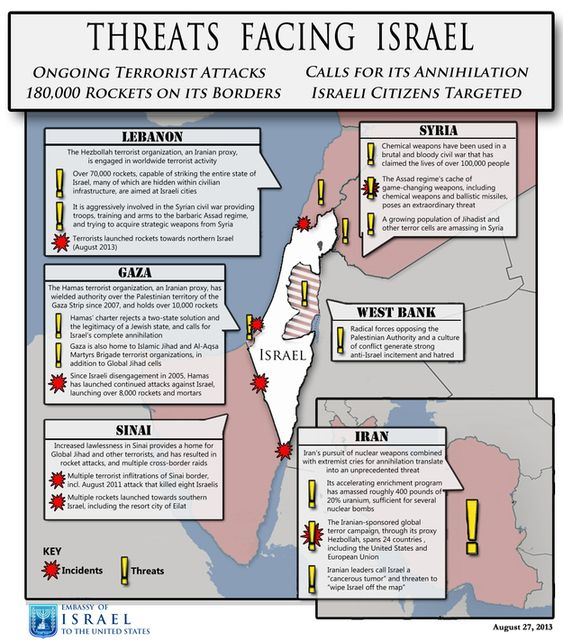 Threats Facing Israel, Explained In One (sort Of Terrifying) Map | Buzz Feed: