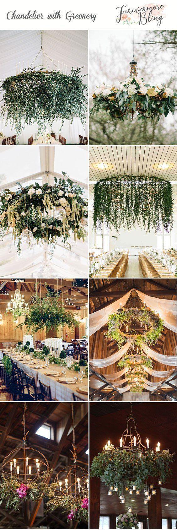 Account Suspended   Greenery wedding decor, Greenery wedding ...