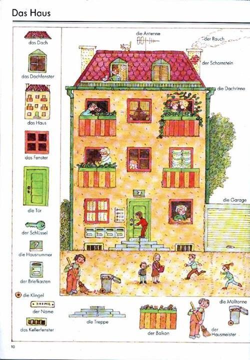 snap r ume im haus m bel arbeitsblatt kostenlose daf arbeitsbl tter german language pinterest. Black Bedroom Furniture Sets. Home Design Ideas
