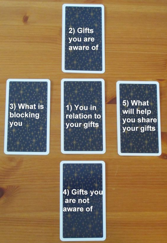 5 Card Tarot Spread ~ Sharing Your Gifts: