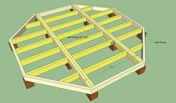 Octagon deck building plans wood working pinterest for Octagon deck plans