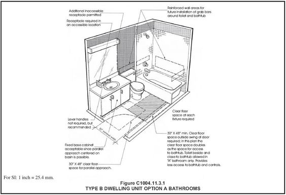 Minimum Residential Bathroom Dimensions Google Search Perspective Pinterest Bathroom