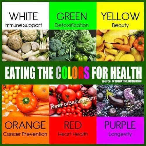 Speaking of colorful, see how healthy it all is!