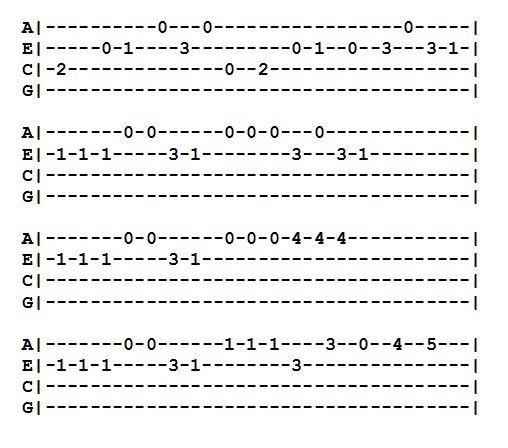 Gravity Falls On Ukulele Ukulele Songs Ukulele Fingerpicking Songs Ukulele