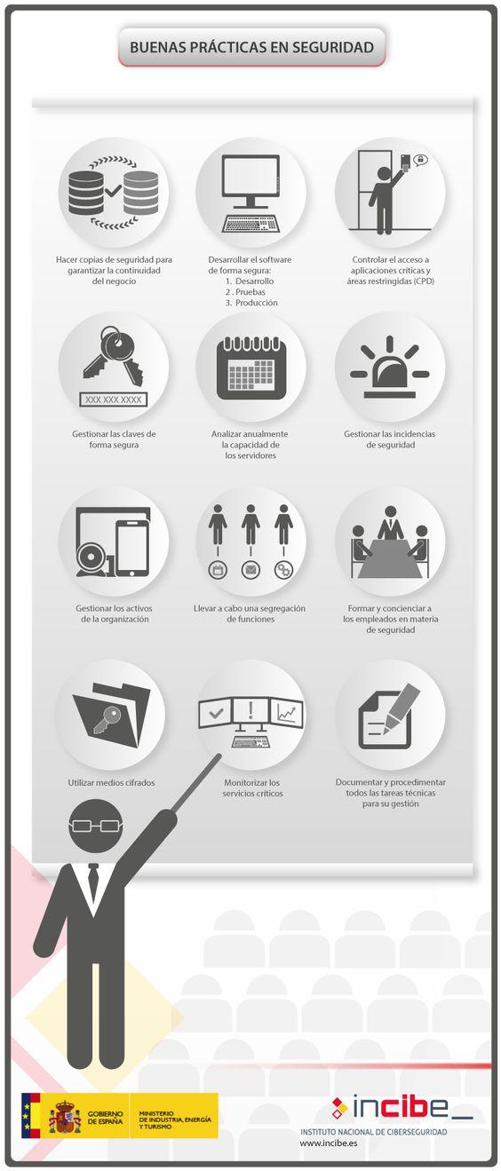 Infografía buenas practicas en seguridad para departamentos de informatica o…