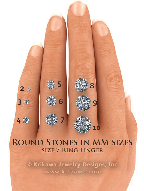 Center Stone Size Charts And Diagrams Diamond Size Chart Diamond Carat Size Chart Necklace Size Charts