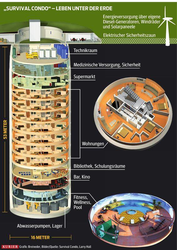 USA: Luxus-Wohnungen im unterirdischen Bunker http://kurier.at/politik/weltchronik/usa-luxus-wohnungen-im-unterirdischen-bunker/96.684.217