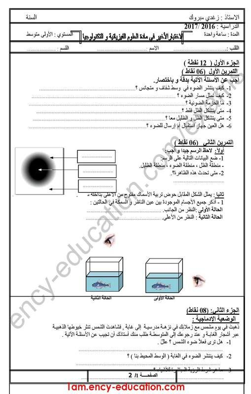 Picture Physics Education Pictures