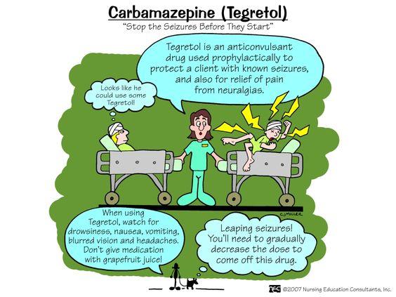 Carbamazepine Tegretol