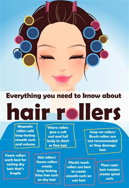 This guide will help you find the right hair roller and curlers for your hair type and the style you're trying to achieve.