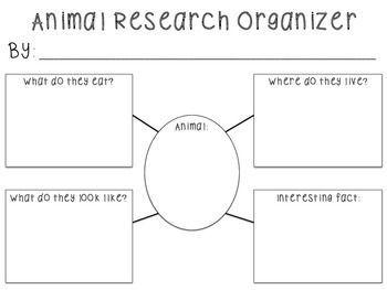 animal research paper graphic organizer Animal research graphic organizer elementary list of ebooks and manuels about animal research graphic organizer elementary.