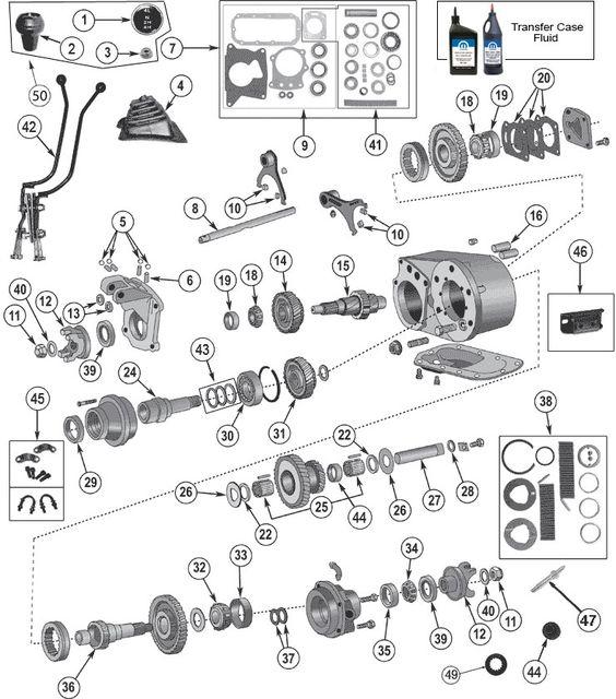 jeep transfer case wiring transfer case wiring diagram 1999 #10