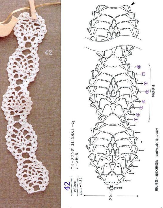 FREE CROCHET DIAGRAM PATTERN: Pineapple Bookmark Crochet ...