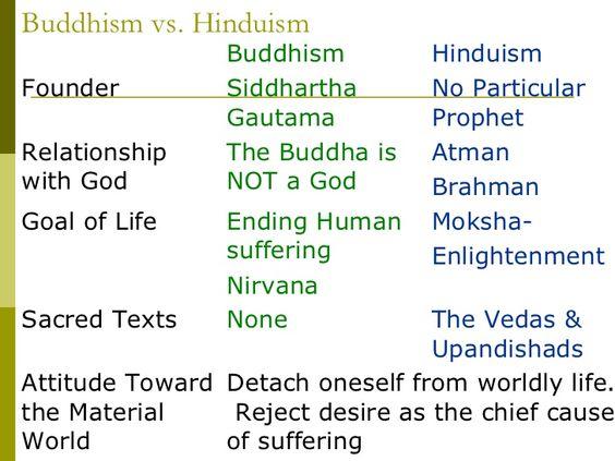Buddhism Vs Hinduism Comparison Essay Introduction - image 10