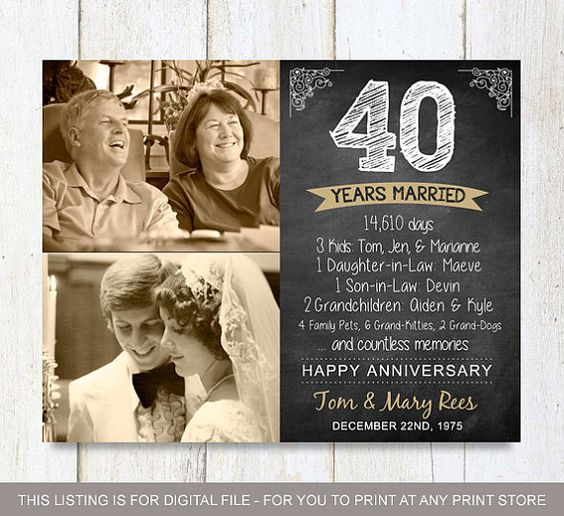 40th Wedding Anniversary Gifts For Parents Ideas: 40th Anniversary Gift For Parents Wife Husband Or Best