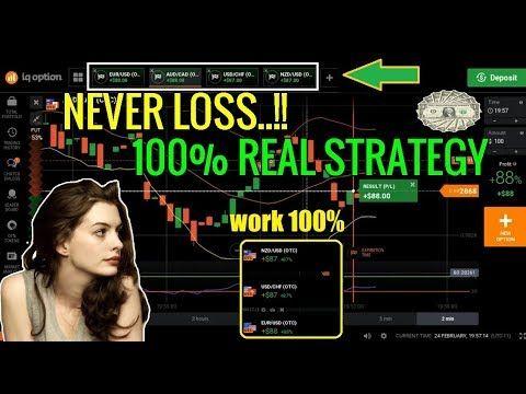 Never Loss 100 Real Strategy 2 Indicator Bollinger Bands Rsi