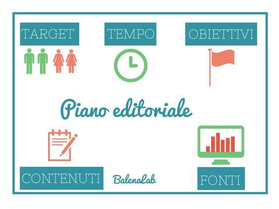 Creare un piano editoriale per il tuo blog   BalenaLab