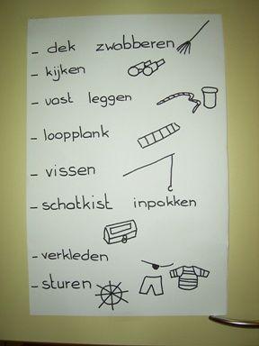 Maak met de kinderen een lijst van activiteiten die ze in de themahoek kunnen doen.