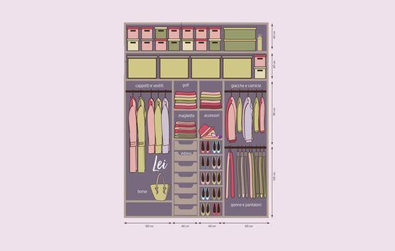 2 /7 Come organizzare l'armadio per lei. Considera per i ripiani superiori…