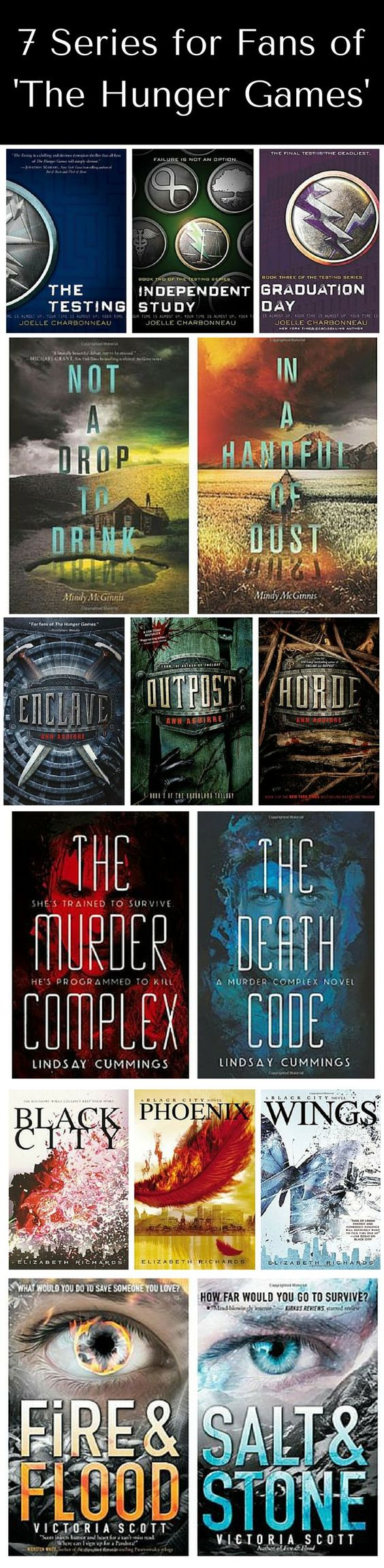 The Hunger Games & 9 Other Books That Continued Publishing ...