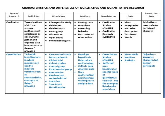 The Advantages and Disadvantages of Using Qualitative and     This sample size  i e     cases and    controls  was used in the causal  analysis study reported here