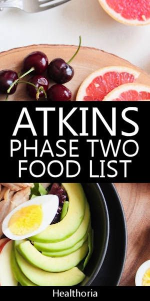 atkins ketogenic diet recipes