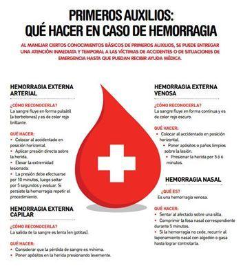 Qué hacer en caso de hemorragia. #primerosauxilios #hemorragia