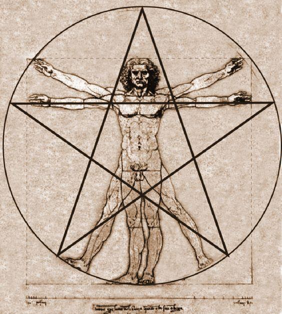 La Curiosa Relacion Historica Entre La Manzana Y Lo Prohibido El Hombre De Vitruvio Vitrubio Tetragramaton