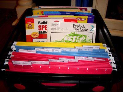 Plan/organize home schooling