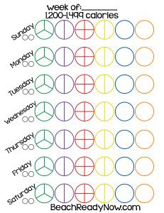 21-Day Fix Printable Tally Sheets - Four different calorie ranges to help track portions  #Fitness #21DayFix #BeachReadyNow
