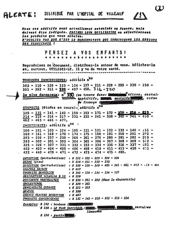 The Villejuif leaflet , also known as the Villejuif flyer and the Villejuif list, was a pamphlet which enjoyed wide distribution. The leaflet listed a number of safe food additives with their E numbers as alleged carcinogens. The leaflet caused mass panic in Europe in the late 1970s and 1980s. One of the entries on the list was citric acid (E330). Its name derives from its false claim to have been produced at the hospital in Villejuif.