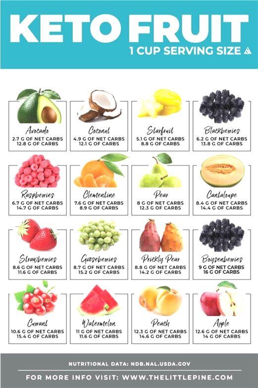 keto genic diet in spanish