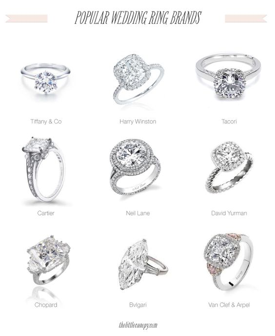 Popular Wedding Engagement Ring Brands Tiffany & Co Harry Winston Taco