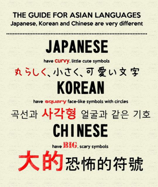 Easy Ways To Identify Asian Languages- I don't know why I found this so funny