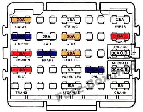 Instrument panel fuse box diagram: Chevrolet Suburban (1993, 1994) | Fuse  box, Chevrolet suburban, SuburbanPinterest