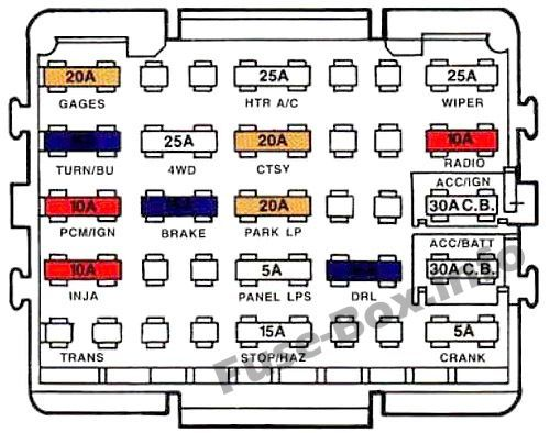 Instrument Panel Fuse Box Diagram Chevrolet Suburban 1993 1994 Chevrolet Suburban Fuse Box Chevrolet