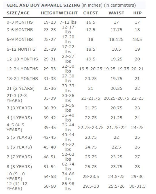 size charts average clothing sizes by age measurements