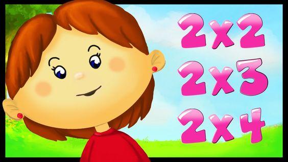 apprendre les tables de multiplication en chantant ecole maison tables and