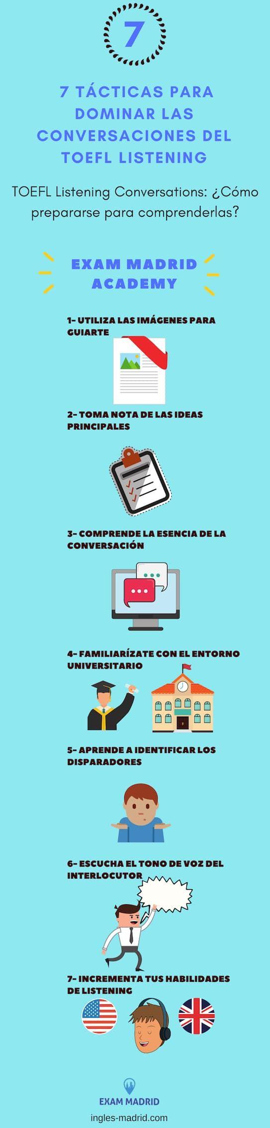 7 Tácticas Para Dominar Las Conversaciones Del Toefl Listening Academia De Ingles Conversaciones Dominada