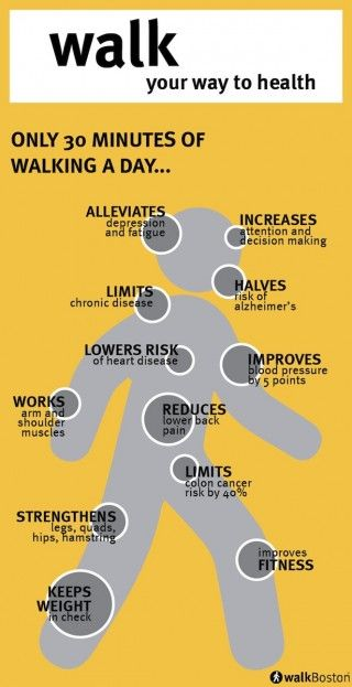 Improving health from walking ~ Walking in the right manner can lead to better fitness, health, and attitude.: