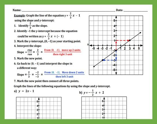 Graphing Equations With The Slope And Y Intercept Teaching And Practice Graphing Linear Equations Activities Graphing Quadratics Writing Linear Equations