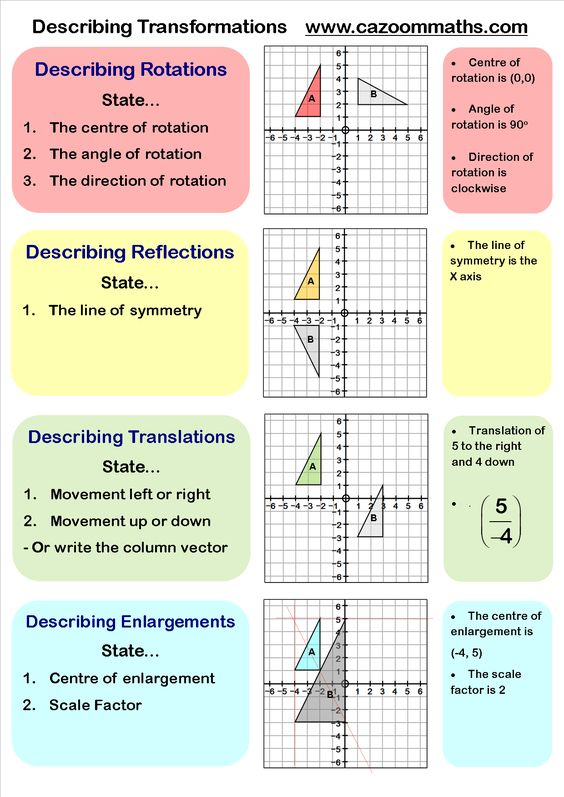 Describing Transformations Gcse Math Transformations Math Math Notes