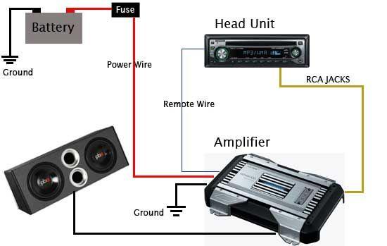 Car Audio Amplifier Instalation Guide Schematic Diagram Car
