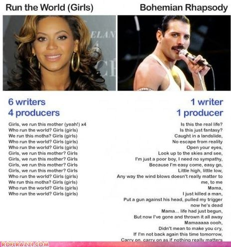 Song writing diffs: Beyonce vs Freddie Mercury: Just Sayin'