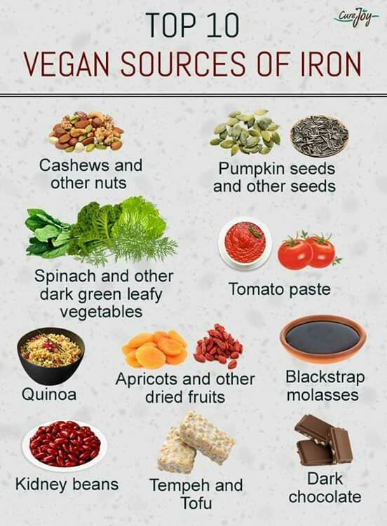 Top 10 Vegan Plant Based Sources If Iron Iron Plantpowerz Health Longevity Heart Healthier Healthylifestyle In 2020 Healing Food Diet And Nutrition Health Food